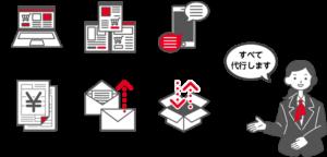「miicha. ネット販売まるごと代行サービス」の代行サービス内容